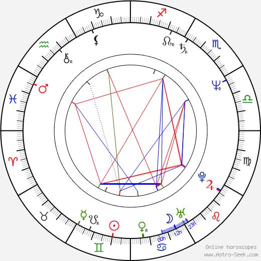 Amir M. Mokri astro natal birth chart, Amir M. Mokri horoscope, astrology