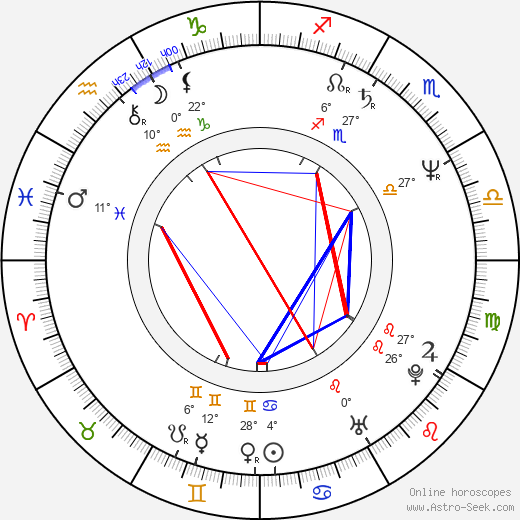 Anthony Bourdain birth chart, biography, wikipedia 2017, 2018