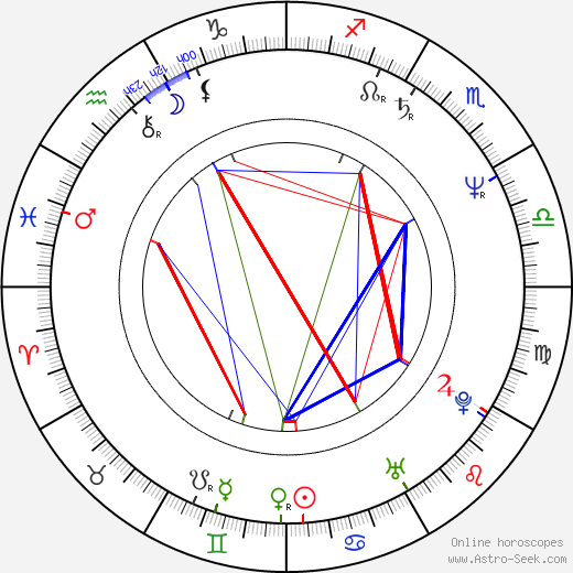 Anthony Bourdain astro natal birth chart, Anthony Bourdain horoscope, astrology