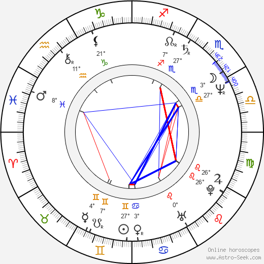 Cynthia Mort birth chart, biography, wikipedia 2019, 2020