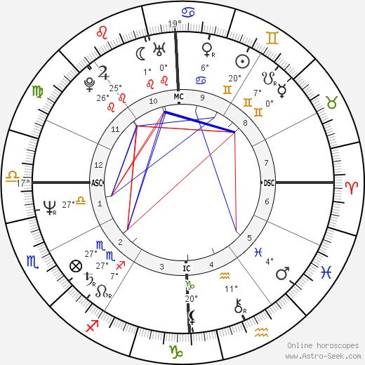 Joe Montana tema natale, biography, Biografia da Wikipedia 2020, 2021