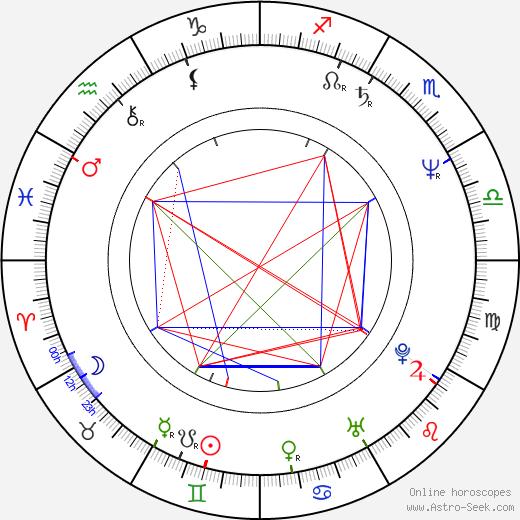 Kenny G astro natal birth chart, Kenny G horoscope, astrology
