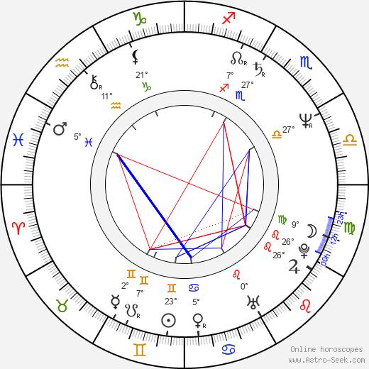 King Diamond birth chart, biography, wikipedia 2020, 2021