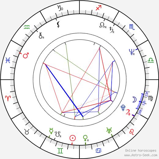King Diamond birth chart, King Diamond astro natal horoscope, astrology