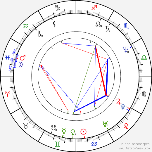 Libuše Bauerová день рождения гороскоп, Libuše Bauerová Натальная карта онлайн