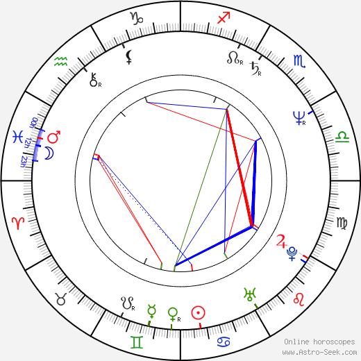 Libuše Bauerová birth chart, Libuše Bauerová astro natal horoscope, astrology