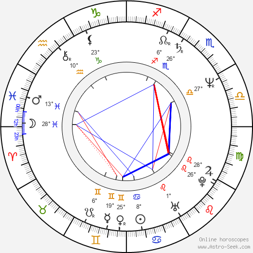 Marie Anne Isler Béguin birth chart, biography, wikipedia 2019, 2020