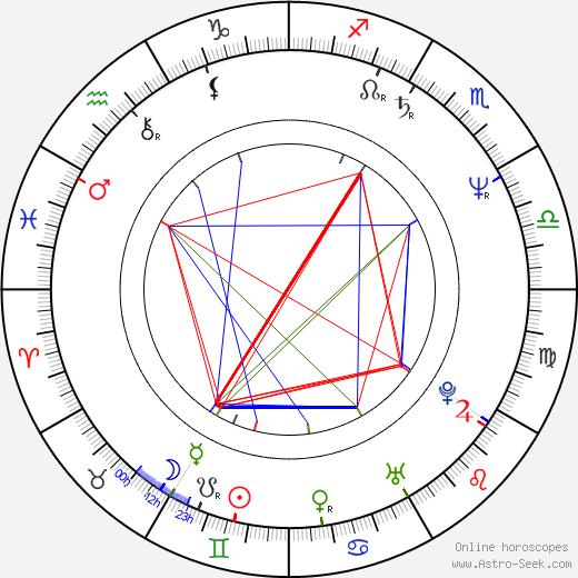 Mark Ryan astro natal birth chart, Mark Ryan horoscope, astrology