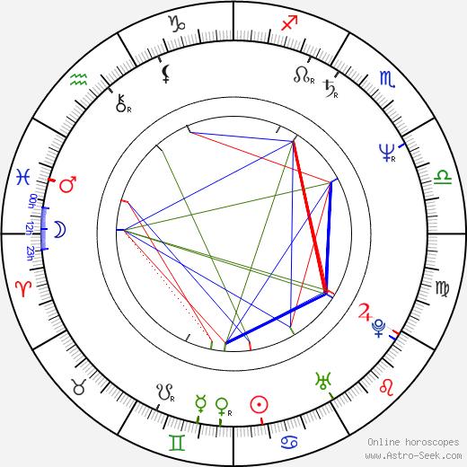 Paris Barclay astro natal birth chart, Paris Barclay horoscope, astrology