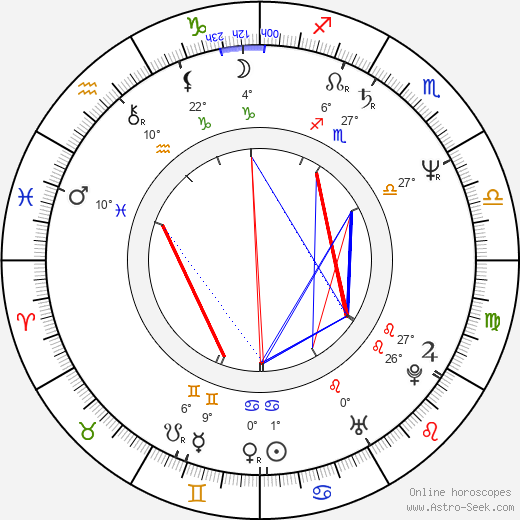 Randy Jackson birth chart, biography, wikipedia 2020, 2021