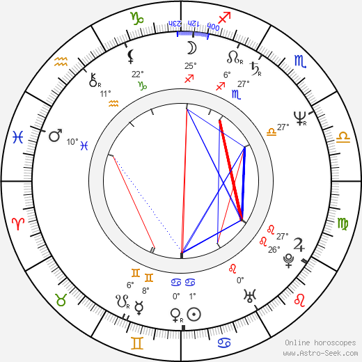 Tim Russ birth chart, biography, wikipedia 2019, 2020