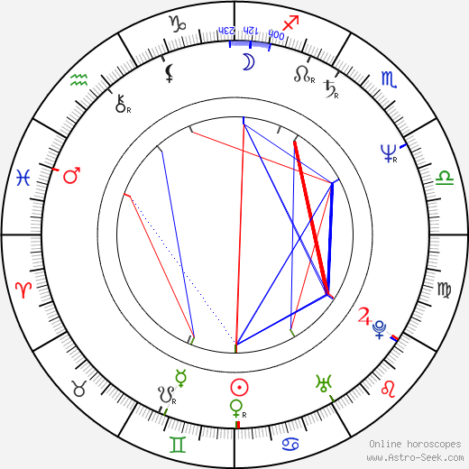 Tim Russ astro natal birth chart, Tim Russ horoscope, astrology