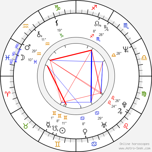 Tom Irwin birth chart, biography, wikipedia 2019, 2020