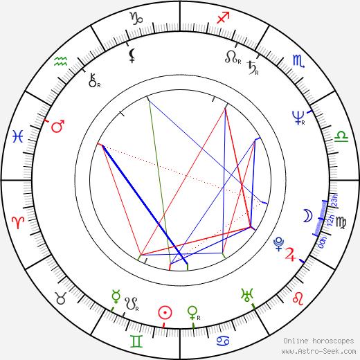Val Valentino astro natal birth chart, Val Valentino horoscope, astrology