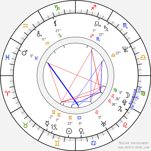 Vladislav Todorov birth chart, biography, wikipedia 2017, 2018