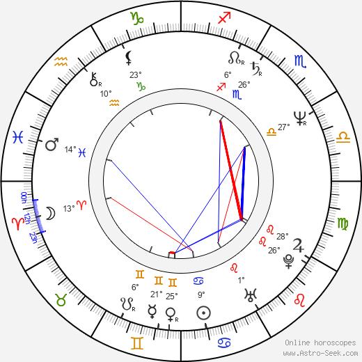 Alan Ruck birth chart, biography, wikipedia 2019, 2020