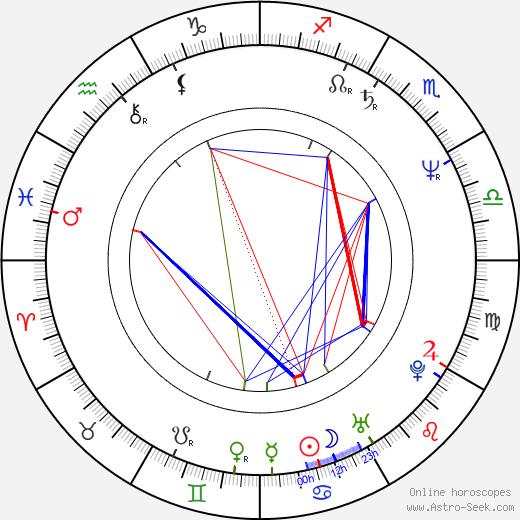Alice Pires birth chart, Alice Pires astro natal horoscope, astrology