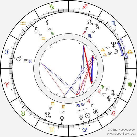 Chuck Vinson birth chart, biography, wikipedia 2020, 2021