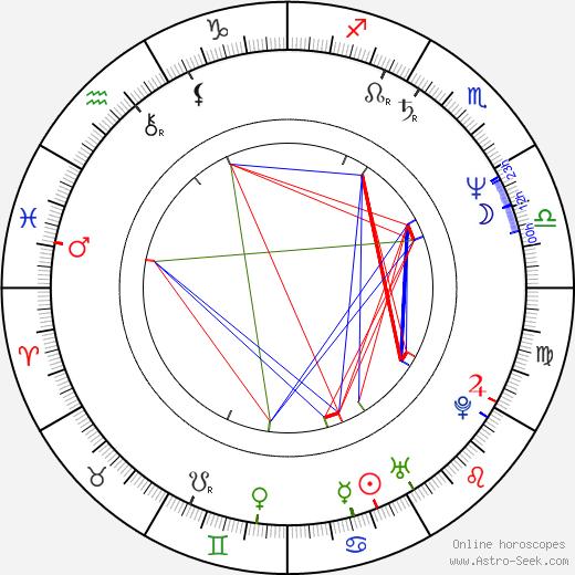 Chuck Vinson birth chart, Chuck Vinson astro natal horoscope, astrology