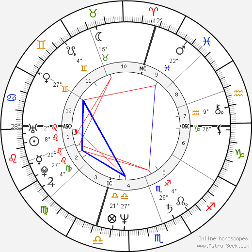 Deval Patrick birth chart, biography, wikipedia 2018, 2019