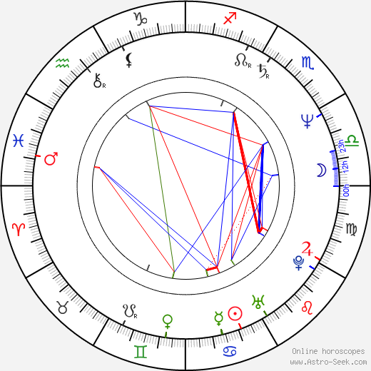 Frank Dux birth chart, Frank Dux astro natal horoscope, astrology