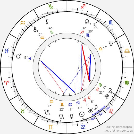 Harald Kloser birth chart, biography, wikipedia 2018, 2019