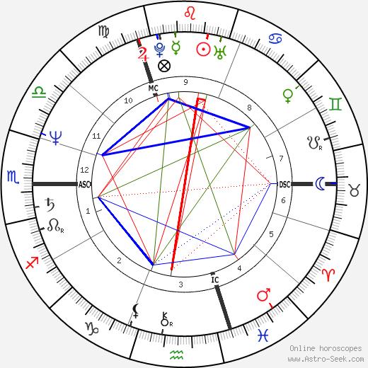 Jacinta De Roeck день рождения гороскоп, Jacinta De Roeck Натальная карта онлайн
