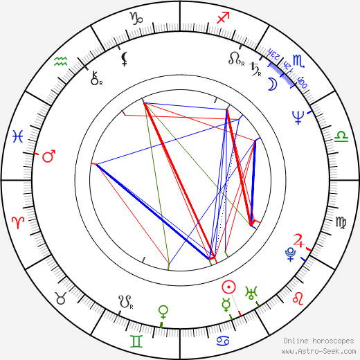 Jerry Doyle astro natal birth chart, Jerry Doyle horoscope, astrology