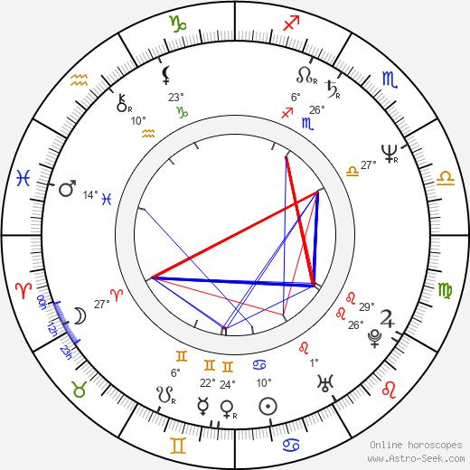 Jerry Hall birth chart, biography, wikipedia 2020, 2021