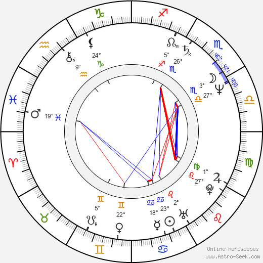 Joe Satriani birth chart, biography, wikipedia 2019, 2020