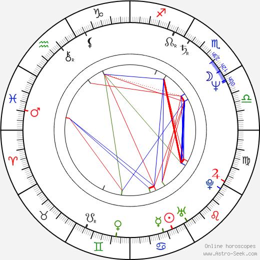 Joe Satriani astro natal birth chart, Joe Satriani horoscope, astrology