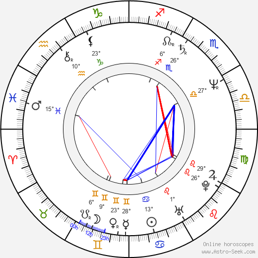 Louis Herthum birth chart, biography, wikipedia 2018, 2019