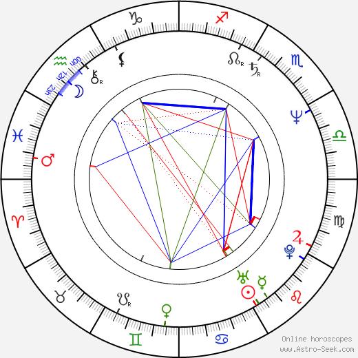 Marianne Thyssen tema natale, oroscopo, Marianne Thyssen oroscopi gratuiti, astrologia