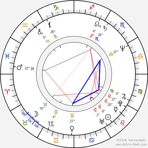 Michael Biehn birth chart, biography, wikipedia 2018, 2019