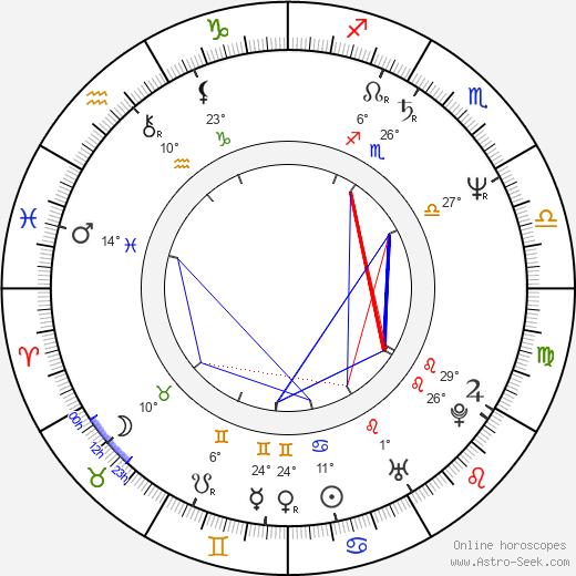 Montel Williams birth chart, biography, wikipedia 2020, 2021
