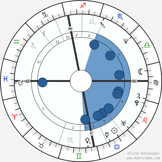 Pate Mustajärvi wikipedia, horoscope, astrology, instagram