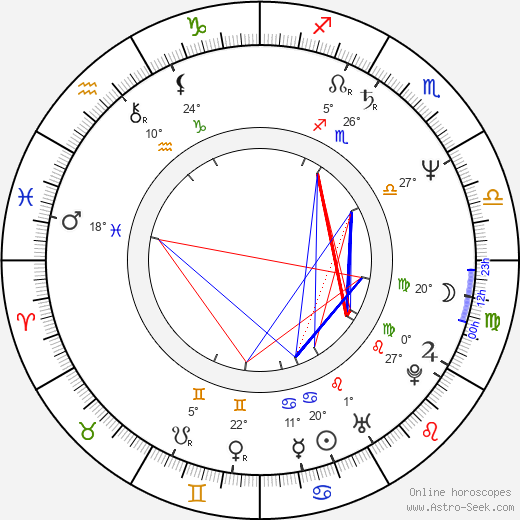 Peter Delpeut birth chart, biography, wikipedia 2019, 2020