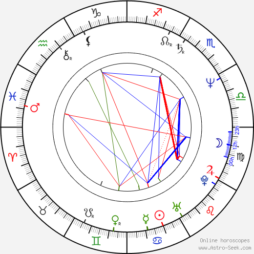 Pierre Deny astro natal birth chart, Pierre Deny horoscope, astrology