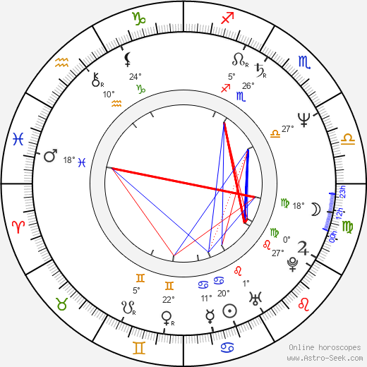 Riitta Myller birth chart, biography, wikipedia 2019, 2020