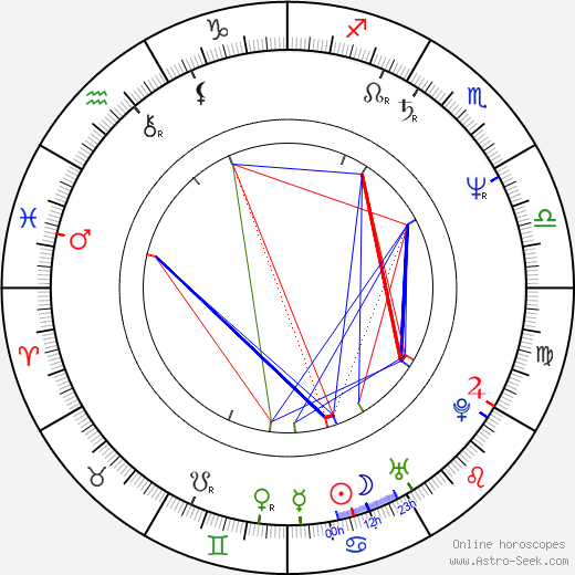 Russel Christian birth chart, Russel Christian astro natal horoscope, astrology