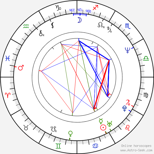 Ryo Ishibashi astro natal birth chart, Ryo Ishibashi horoscope, astrology
