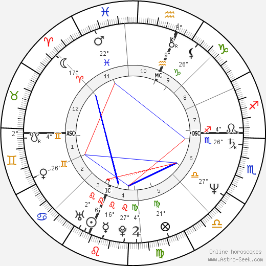 Samual Herring birth chart, biography, wikipedia 2020, 2021
