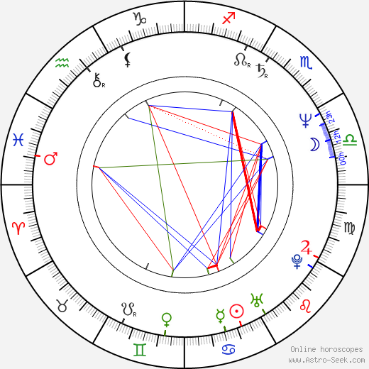 Vladimír Kulich astro natal birth chart, Vladimír Kulich horoscope, astrology