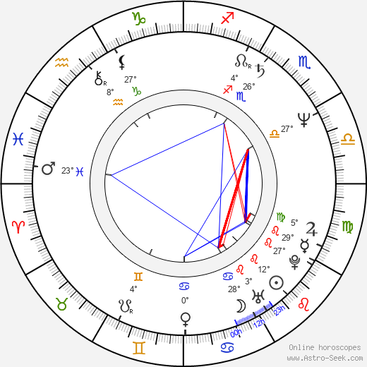 Anja Kruse birth chart, biography, wikipedia 2020, 2021