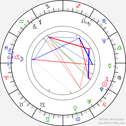 Cris Morena день рождения гороскоп, Cris Morena Натальная карта онлайн
