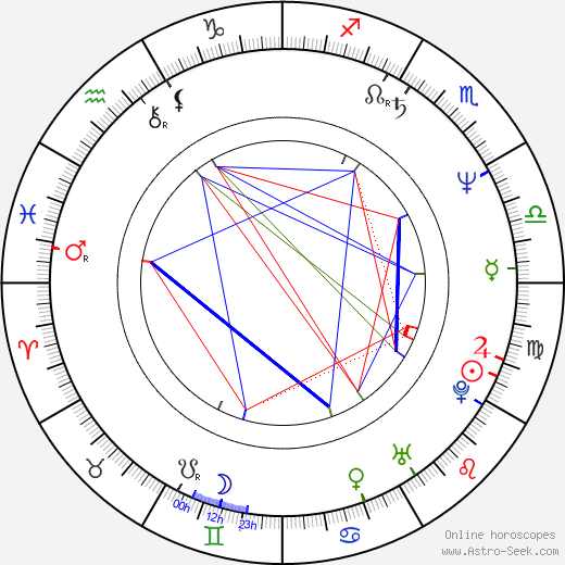 Dan Truman astro natal birth chart, Dan Truman horoscope, astrology