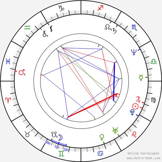 GG Allin astro natal birth chart, GG Allin horoscope, astrology