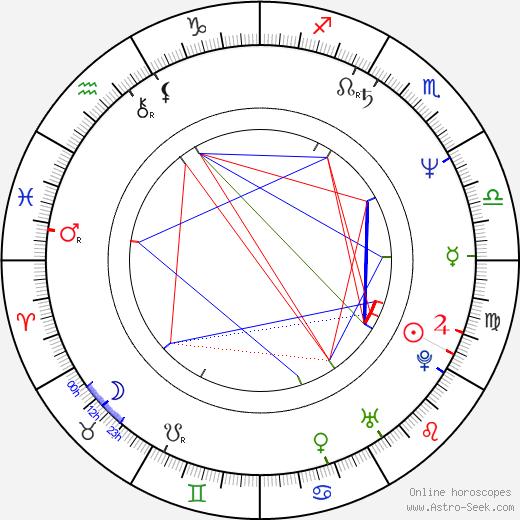 Glen Matlock birth chart, Glen Matlock astro natal horoscope, astrology