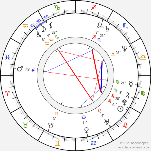 Harry Cleven birth chart, biography, wikipedia 2020, 2021
