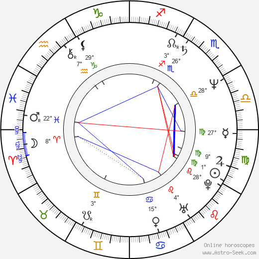 Kevin Dunn birth chart, biography, wikipedia 2019, 2020